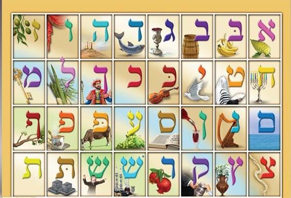 Alef-Bet Poster