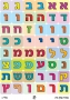 Colorful Square Alef Bet Stickers