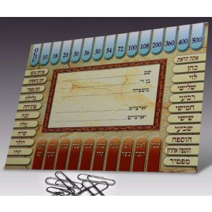 Synagogue Card for Torah Readings - Aliyah