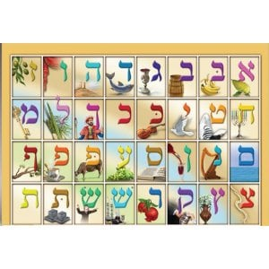 Laminated Colorful Wall Poster - Alef Beit Letters with Illustrative Pictures