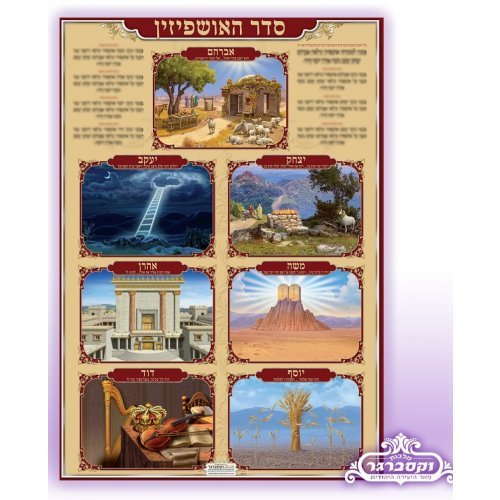Laminated Colorful Wall Poster - Sukkot Seven Ushpizin Guests